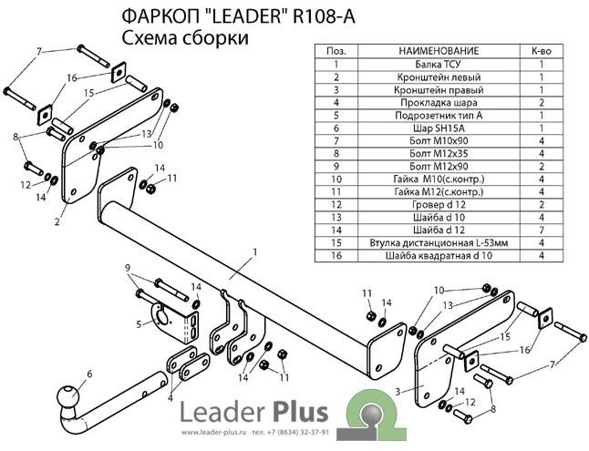 Подключение фаркопа на рено дастер 183